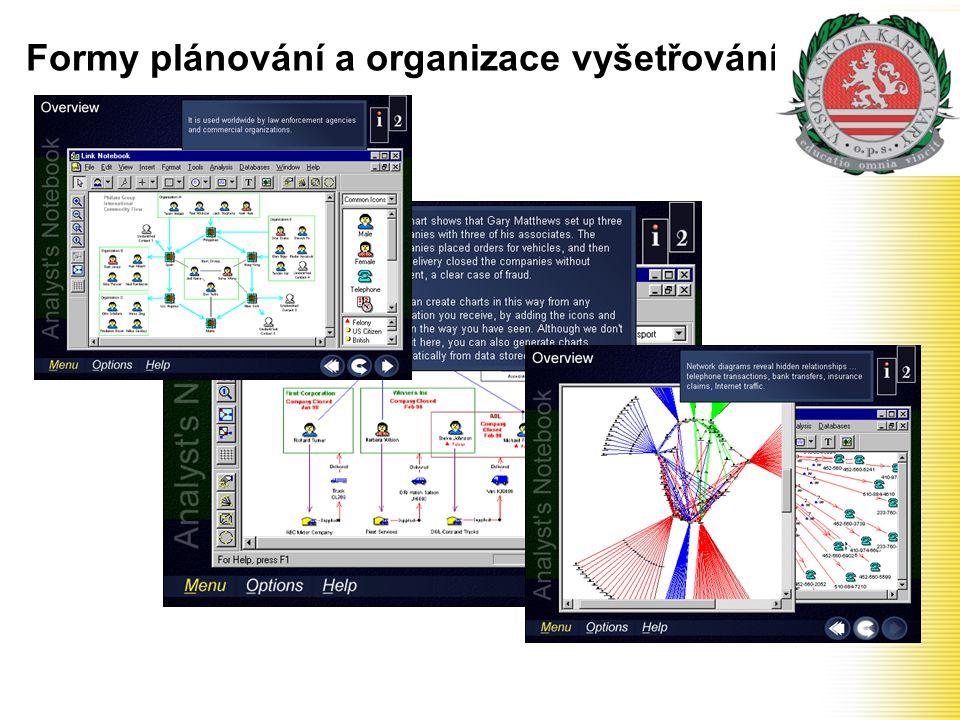Formy plánování a organizace vyšetřování