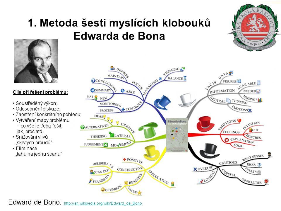 1. Metoda šesti myslících klobouků Edwarda de Bona Cíle při řešení problému: • Soustředěný výkon; • Odosobnění diskuze; • Zaostření konkrétního pohled