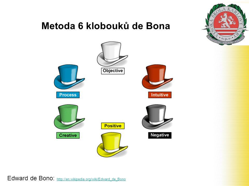 Metoda 6 klobouků de Bona Edward de Bono: http://en.wikipedia.org/wiki/Edward_de_Bono http://en.wikipedia.org/wiki/Edward_de_Bono