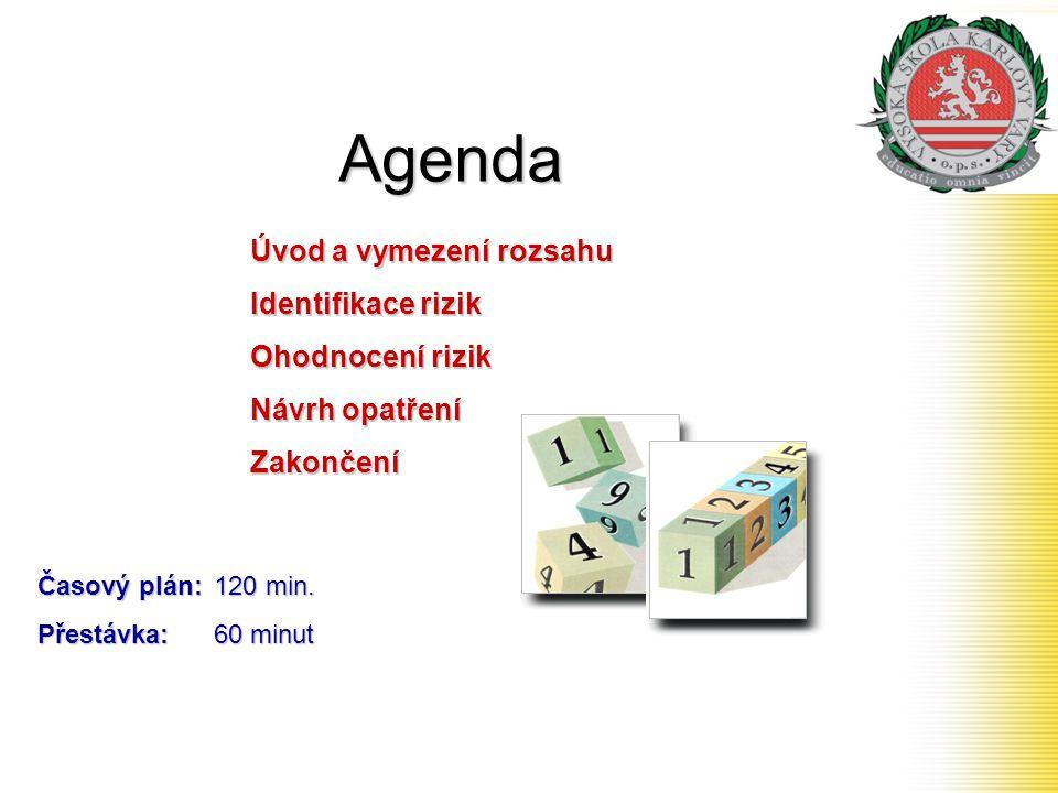 Agenda Úvod a vymezení rozsahu Identifikace rizik Ohodnocení rizik Návrh opatření Zakončení Časový plán:120 min. Přestávka:60 minut
