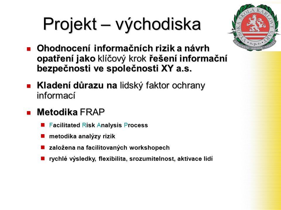 Projekt – východiska  Ohodnocení informačních rizik a návrh opatření jako klíčový krok řešení informační bezpečnosti ve společnosti XY a.s.  Kladení