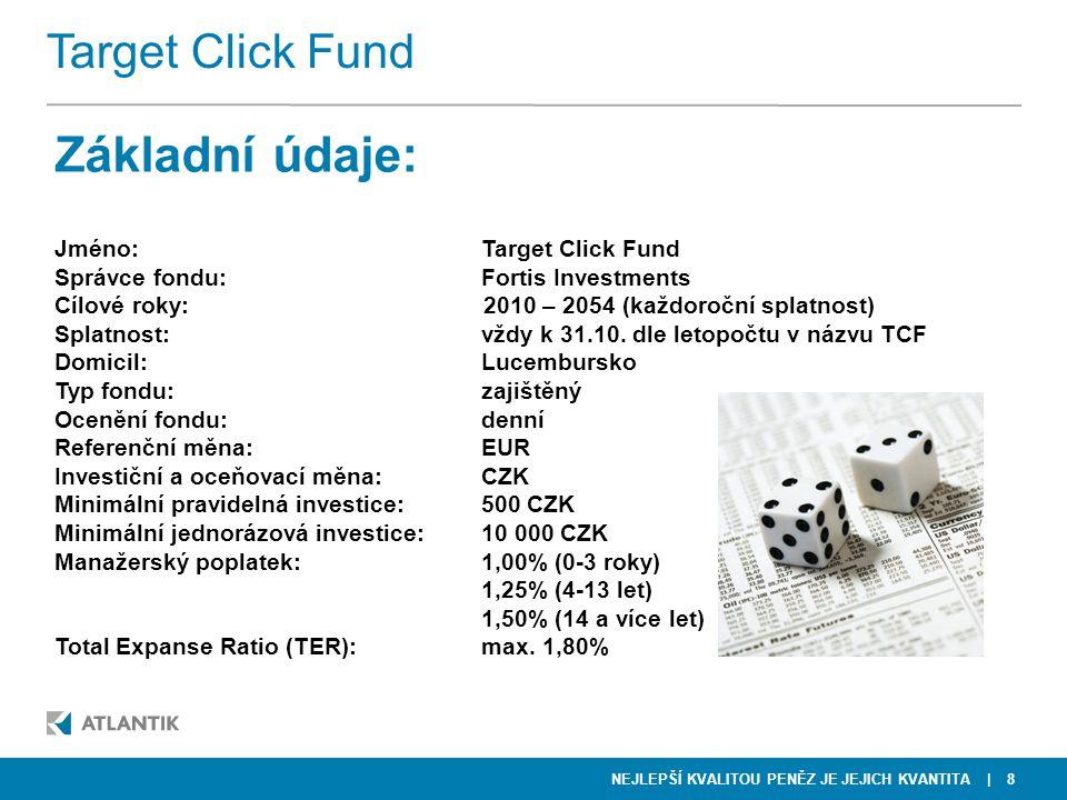 NEJLEPŠÍ KVALITOU PENĚZ JE JEJICH KVANTITA | 8 Target Click Fund Základní údaje: Jméno:Target Click Fund Správce fondu:Fortis Investments Cílové roky: