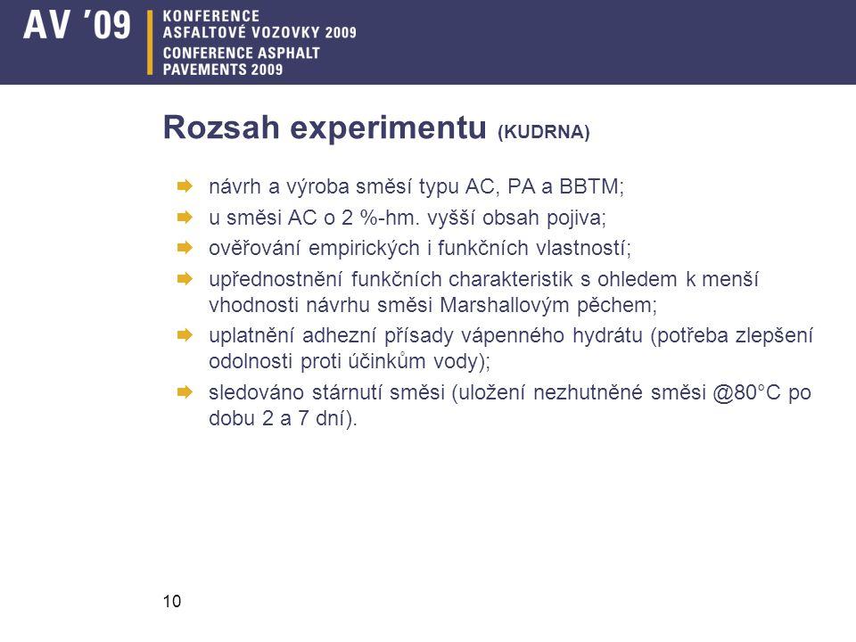 10 Rozsah experimentu (KUDRNA)  návrh a výroba směsí typu AC, PA a BBTM;  u směsi AC o 2 %-hm. vyšší obsah pojiva;  ověřování empirických i funkční