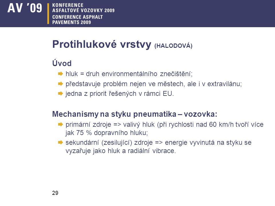 29 Protihlukové vrstvy (HALODOVÁ) Úvod  hluk = druh environmentálního znečištění;  představuje problém nejen ve městech, ale i v extravilánu;  jedn