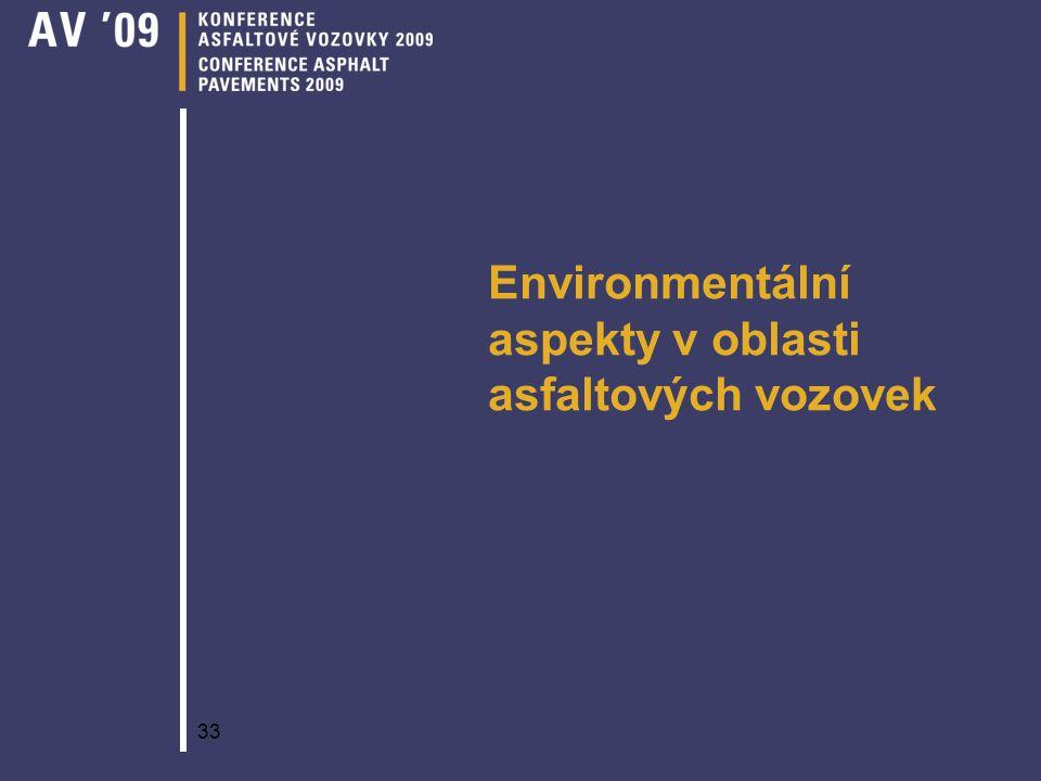 33 Environmentální aspekty v oblasti asfaltových vozovek