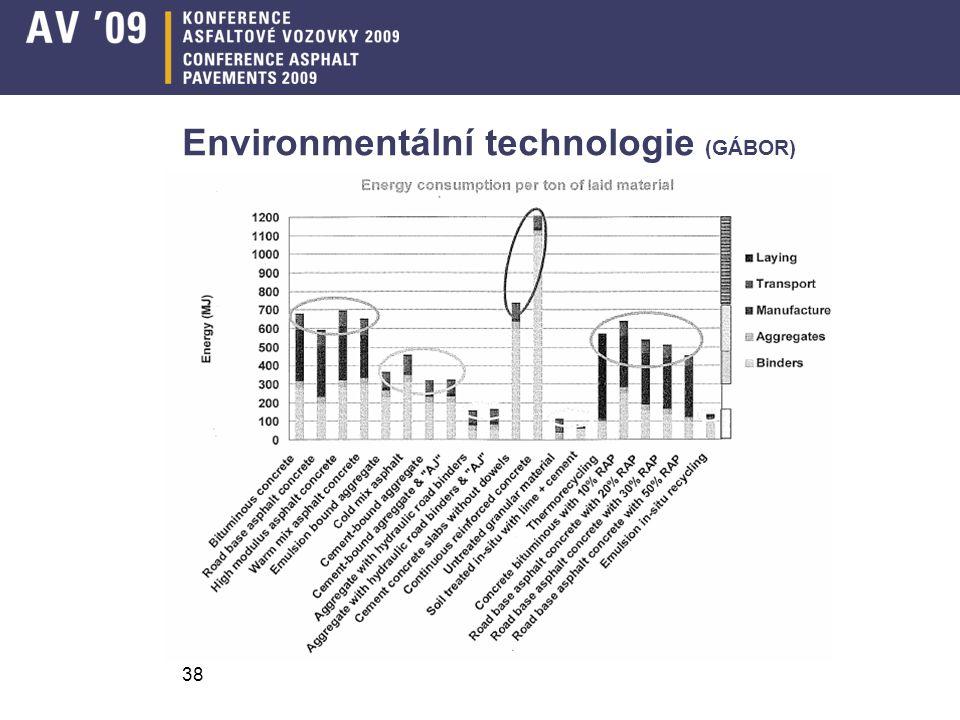 38 Environmentální technologie (GÁBOR)