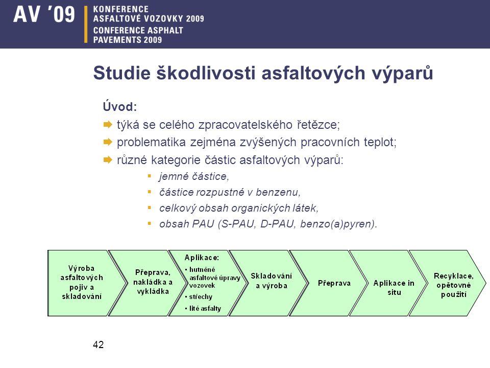 42 Studie škodlivosti asfaltových výparů Úvod:  týká se celého zpracovatelského řetězce;  problematika zejména zvýšených pracovních teplot;  různé