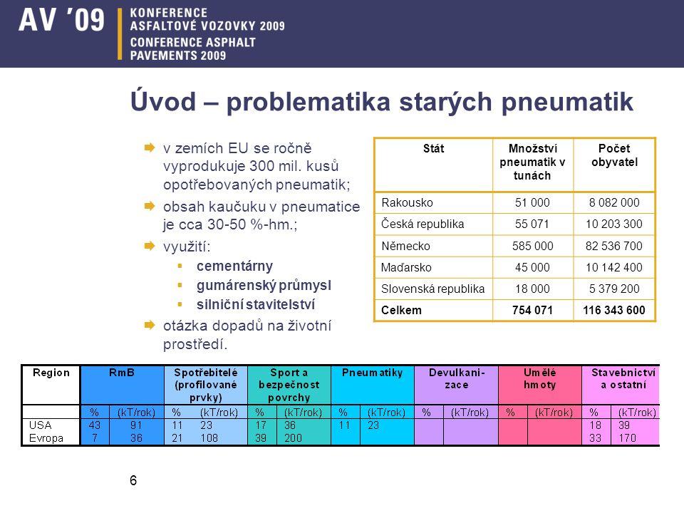 47 Vyluhování škodlivých látek Úvod:  tlak na provádění tohoto typu zkoušek;  souvislost s ochranou podzemních vod a půdy;  do blízké budoucnosti nezbytné, pokud bude snahou surovinu identifikovat jako odpad;  podmínky vyplývají ze směrnice 2008/98/EC a z některých národních zákonů a vyhlášek (např.