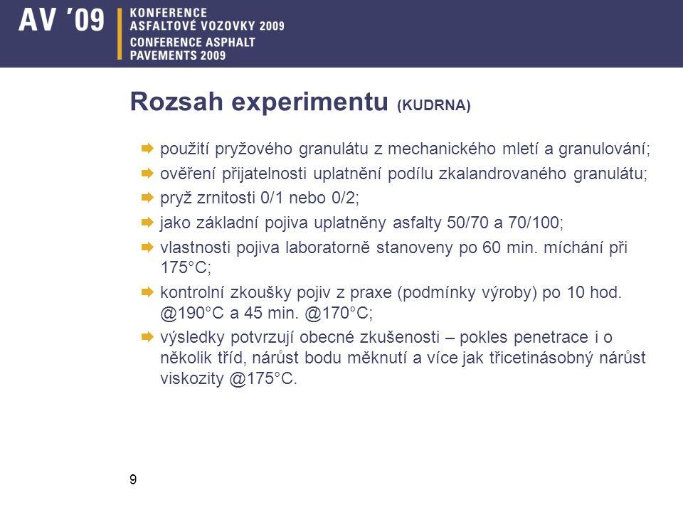 9 Rozsah experimentu (KUDRNA)  použití pryžového granulátu z mechanického mletí a granulování;  ověření přijatelnosti uplatnění podílu zkalandrované
