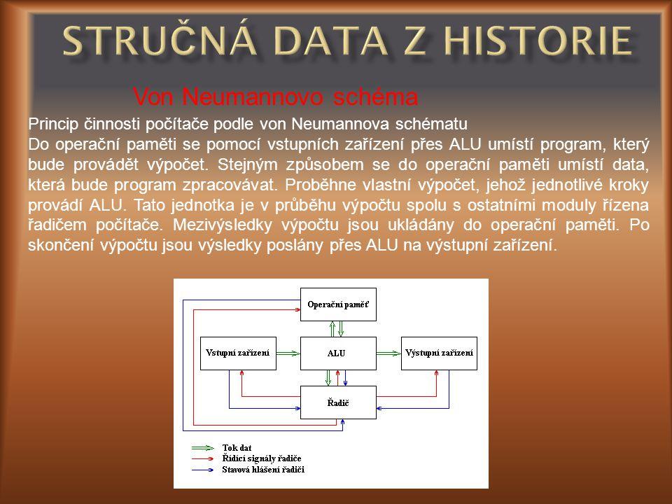 Von Neumannovo schéma Princip činnosti počítače podle von Neumannova schématu Do operační paměti se pomocí vstupních zařízení přes ALU umístí program,