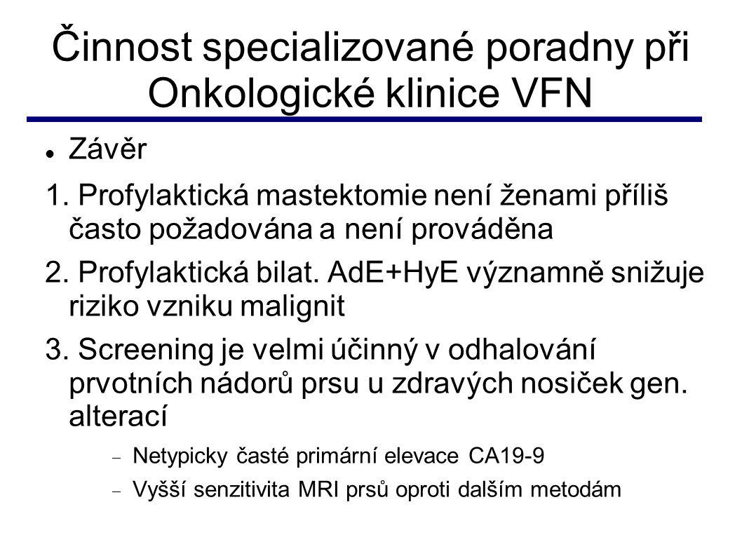 Činnost specializované poradny při Onkologické klinice VFN  Závěr 1. Profylaktická mastektomie není ženami příliš často požadována a není prováděna 2