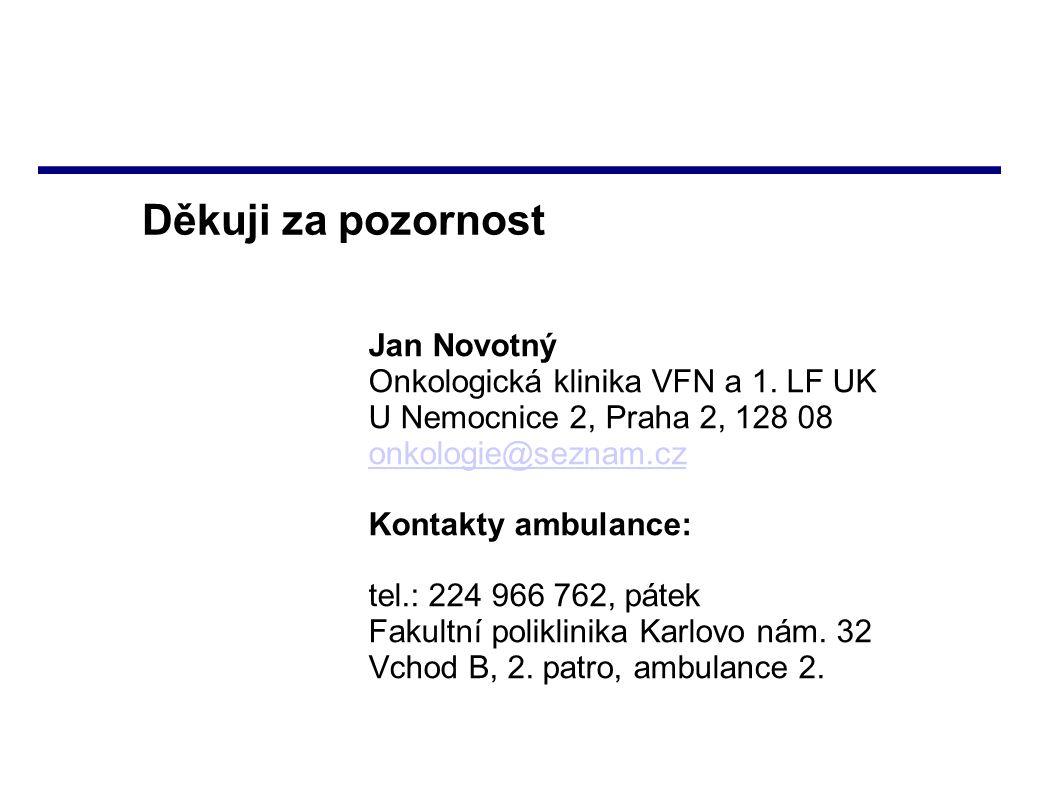 Děkuji za pozornost Jan Novotný Onkologická klinika VFN a 1. LF UK U Nemocnice 2, Praha 2, 128 08 onkologie@seznam.cz Kontakty ambulance: tel.: 224 96