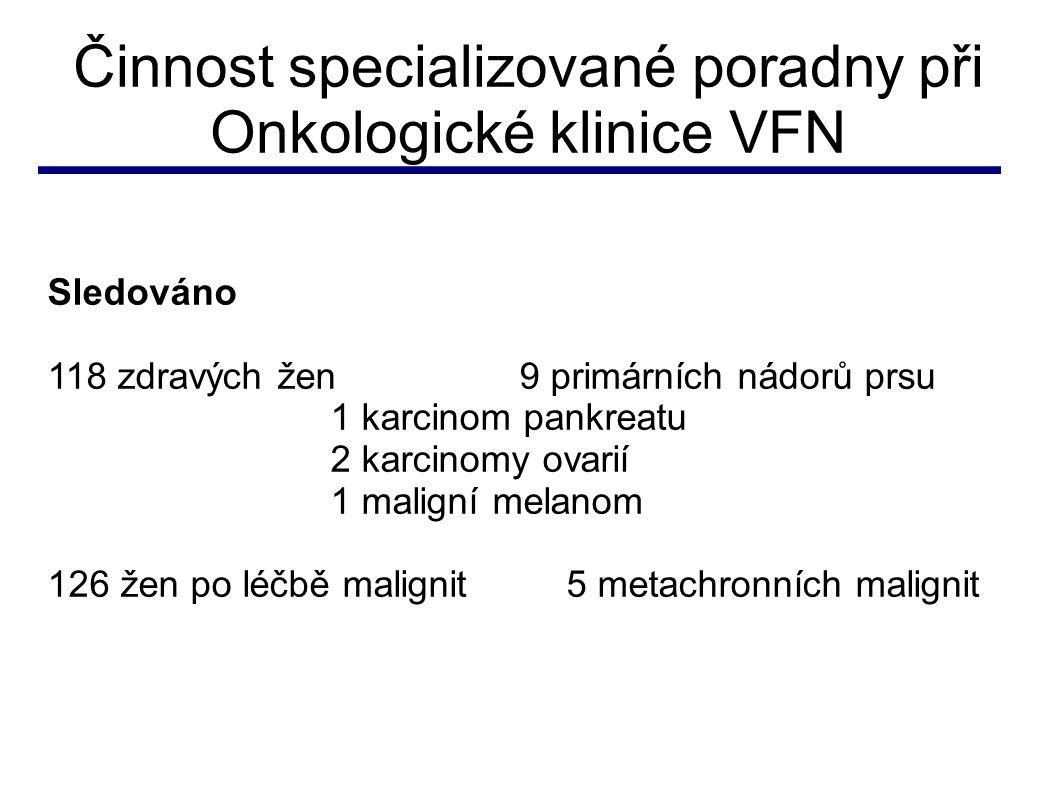 Činnost specializované poradny při Onkologické klinice VFN Sledováno 118 zdravých žen9 primárních nádorů prsu 1 karcinom pankreatu 2 karcinomy ovarií