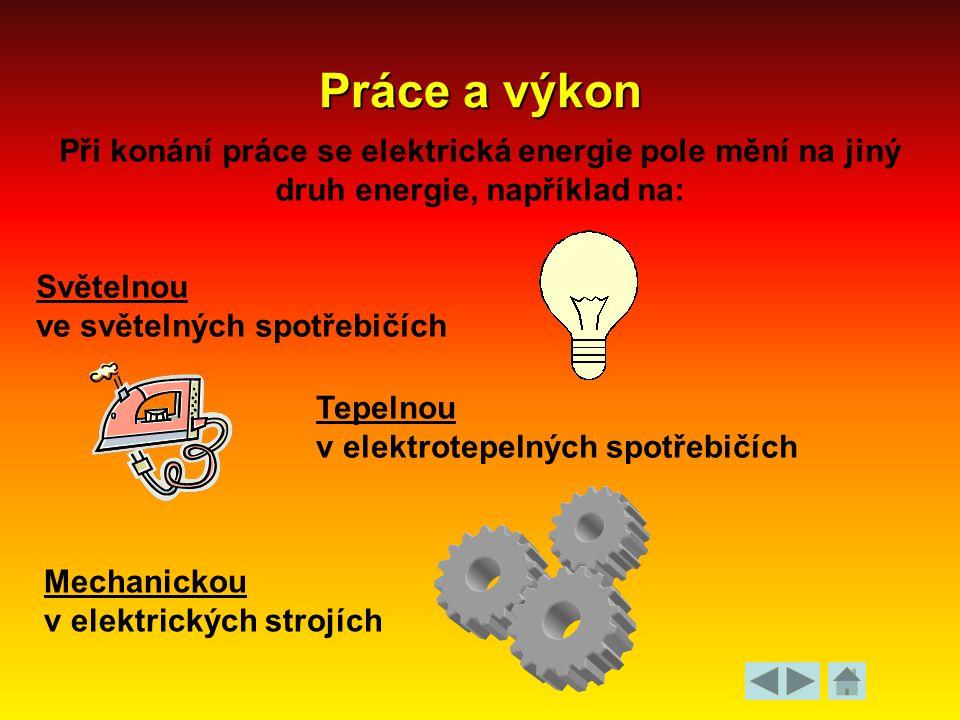 Práce a výkon Při konání práce se elektrická energie pole mění na jiný druh energie, například na: Světelnou ve světelných spotřebičích Tepelnou v elektrotepelných spotřebičích Mechanickou v elektrických strojích