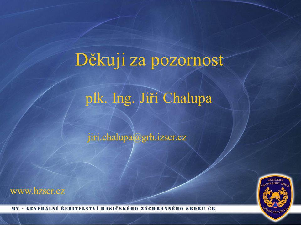 Děkuji za pozornost www.hzscr.cz plk. Ing. Jiří Chalupa jiri.chalupa@grh.izscr.cz