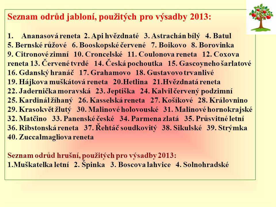 Seznam odrůd jabloní, použitých pro výsadby 2013: 1.Ananasová reneta 2. Api hvězdnaté 3. Astrachán bílý 4. Batul 5. Bernské růžové 6. Booskopské červe