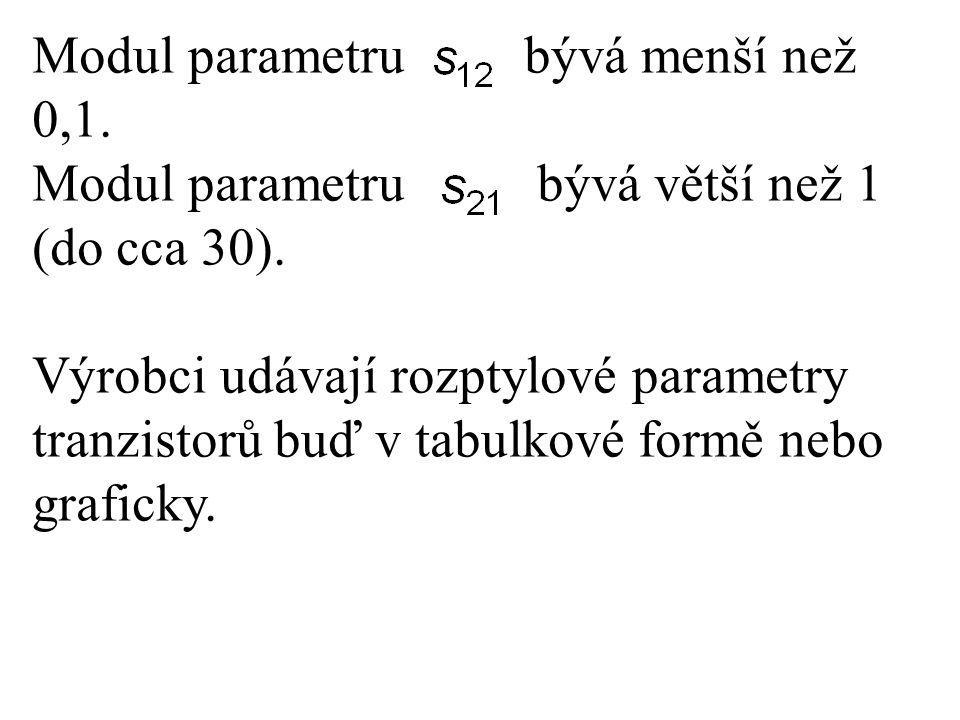 Modul parametru bývá menší než 0,1. Modul parametru bývá větší než 1 (do cca 30). Výrobci udávají rozptylové parametry tranzistorů buď v tabulkové for