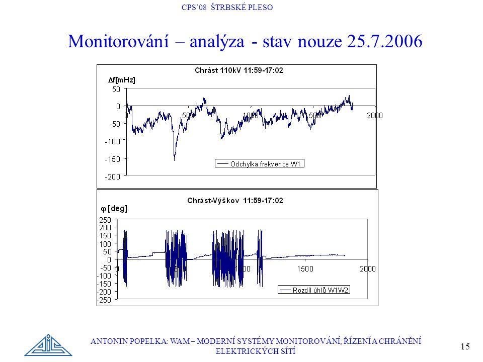 CPS'08 ŠTRBSKÉ PLESO ANTONIN POPELKA: WAM – MODERNÍ SYSTÉMY MONITOROVÁNÍ, ŘÍZENÍ A CHRÁNĚNÍ ELEKTRICKÝCH SÍTÍ 15 Monitorování – analýza - stav nouze 25.7.2006