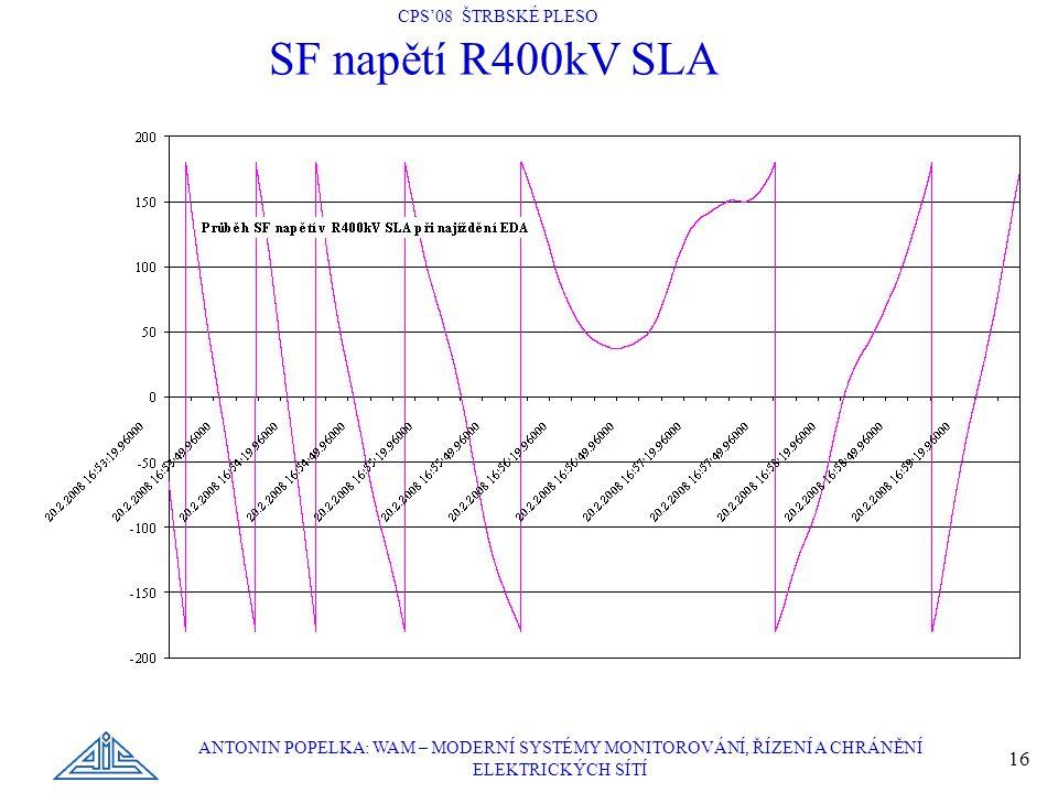 CPS'08 ŠTRBSKÉ PLESO ANTONIN POPELKA: WAM – MODERNÍ SYSTÉMY MONITOROVÁNÍ, ŘÍZENÍ A CHRÁNĚNÍ ELEKTRICKÝCH SÍTÍ 16 SF napětí R400kV SLA