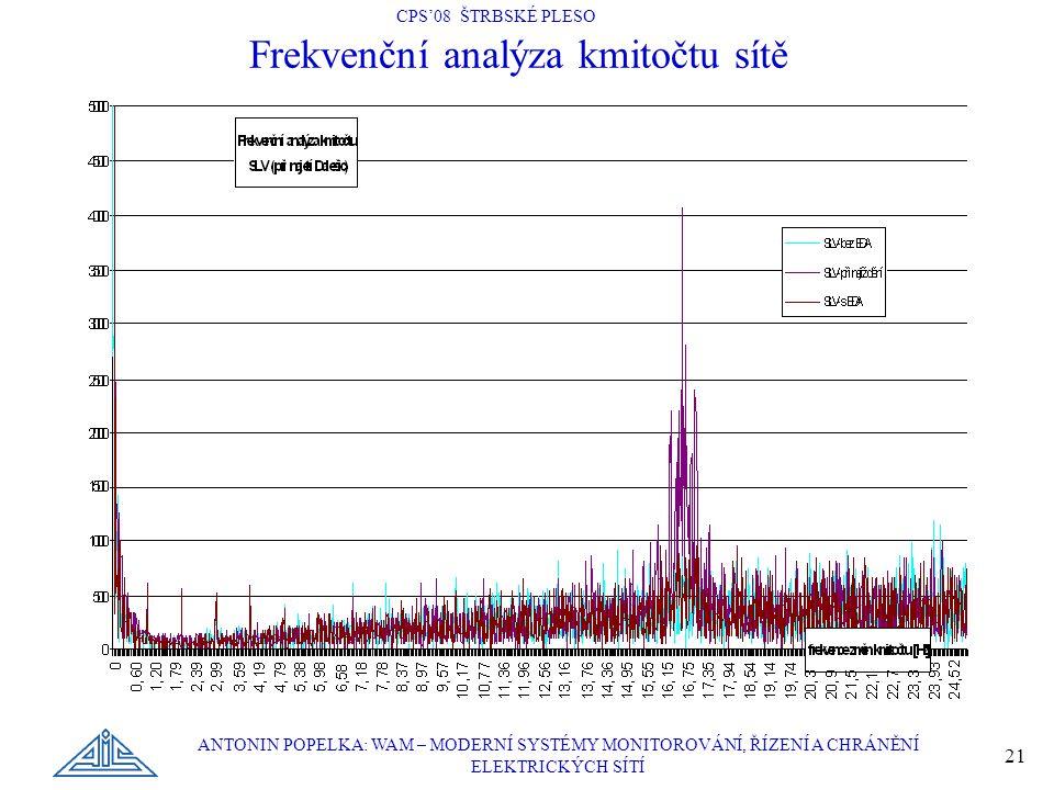 CPS'08 ŠTRBSKÉ PLESO ANTONIN POPELKA: WAM – MODERNÍ SYSTÉMY MONITOROVÁNÍ, ŘÍZENÍ A CHRÁNĚNÍ ELEKTRICKÝCH SÍTÍ 21 Frekvenční analýza kmitočtu sítě