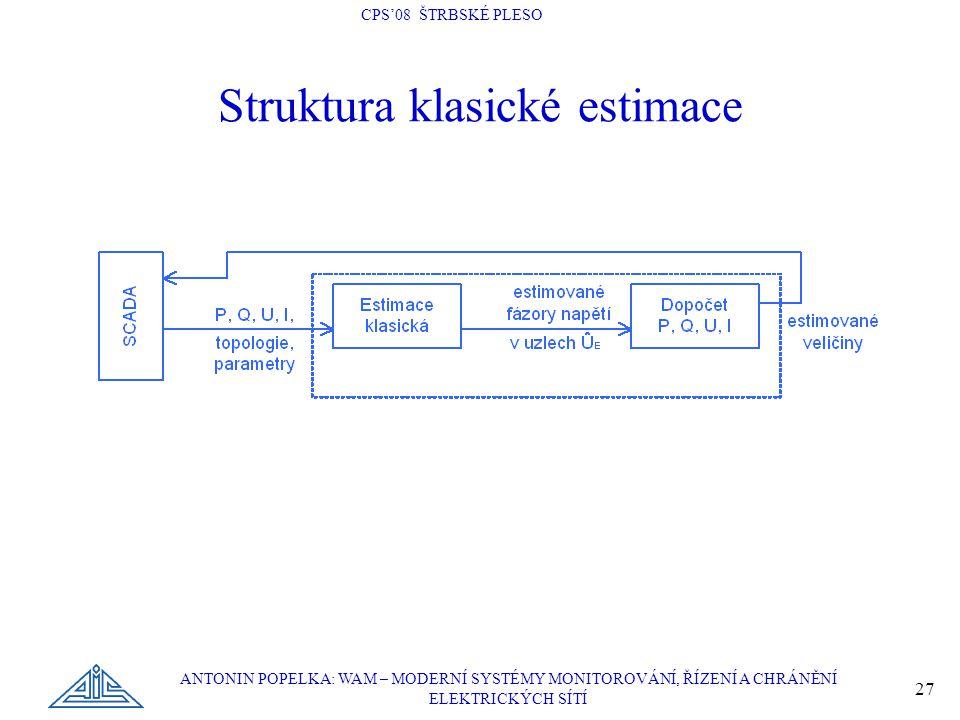 CPS'08 ŠTRBSKÉ PLESO ANTONIN POPELKA: WAM – MODERNÍ SYSTÉMY MONITOROVÁNÍ, ŘÍZENÍ A CHRÁNĚNÍ ELEKTRICKÝCH SÍTÍ 27 Struktura klasické estimace
