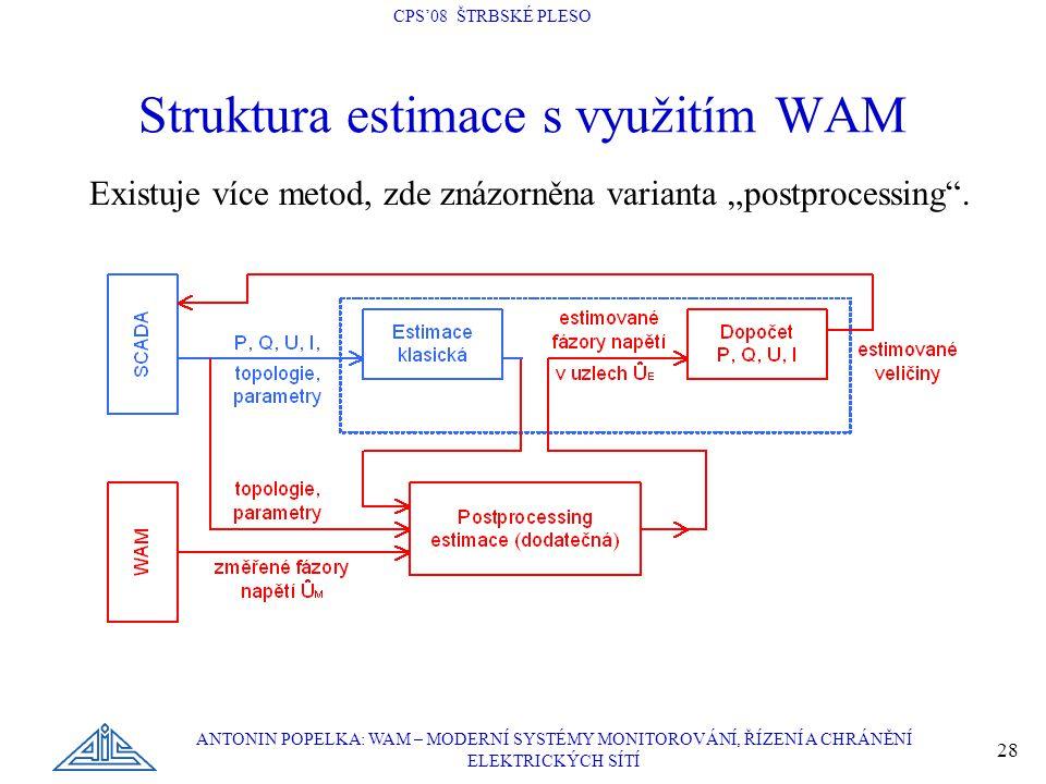 """CPS'08 ŠTRBSKÉ PLESO ANTONIN POPELKA: WAM – MODERNÍ SYSTÉMY MONITOROVÁNÍ, ŘÍZENÍ A CHRÁNĚNÍ ELEKTRICKÝCH SÍTÍ 28 Struktura estimace s využitím WAM Existuje více metod, zde znázorněna varianta """"postprocessing ."""