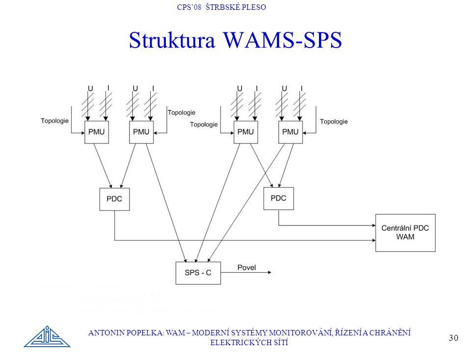 CPS'08 ŠTRBSKÉ PLESO ANTONIN POPELKA: WAM – MODERNÍ SYSTÉMY MONITOROVÁNÍ, ŘÍZENÍ A CHRÁNĚNÍ ELEKTRICKÝCH SÍTÍ 30 Struktura WAMS-SPS