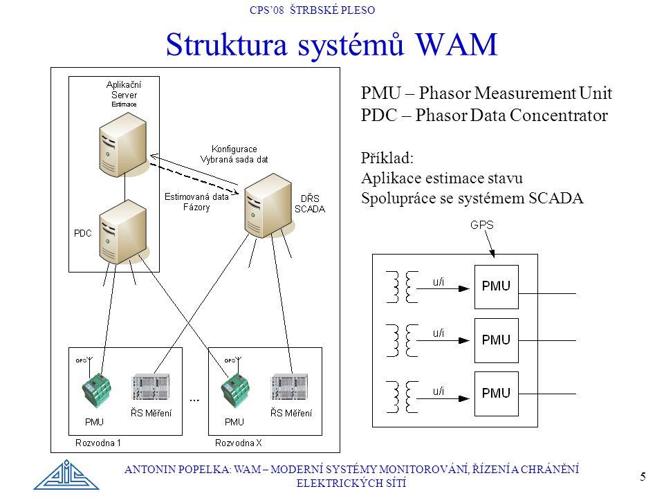 CPS'08 ŠTRBSKÉ PLESO ANTONIN POPELKA: WAM – MODERNÍ SYSTÉMY MONITOROVÁNÍ, ŘÍZENÍ A CHRÁNĚNÍ ELEKTRICKÝCH SÍTÍ 5 Struktura systémů WAM PMU – Phasor Measurement Unit PDC – Phasor Data Concentrator Příklad: Aplikace estimace stavu Spolupráce se systémem SCADA