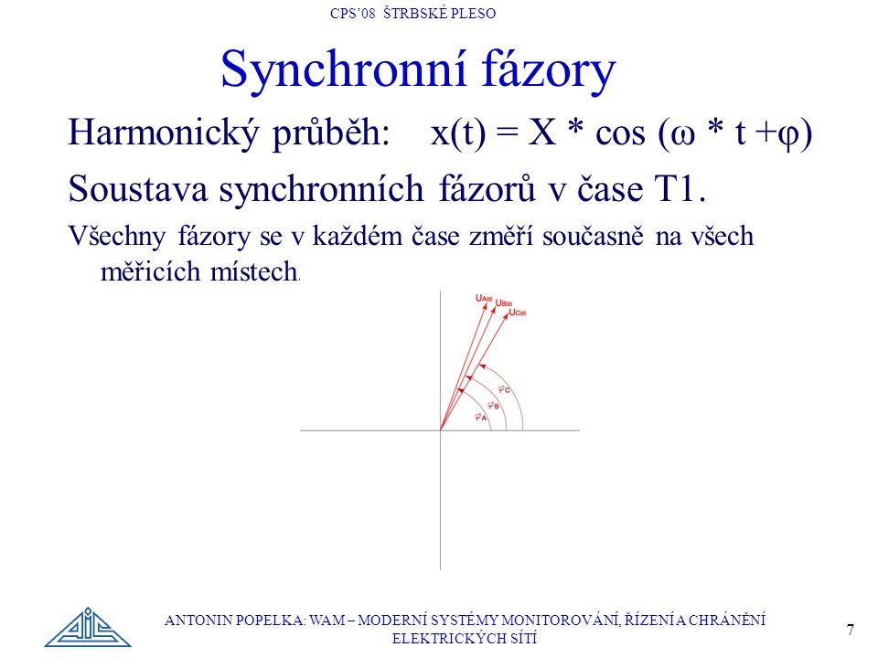 CPS'08 ŠTRBSKÉ PLESO ANTONIN POPELKA: WAM – MODERNÍ SYSTÉMY MONITOROVÁNÍ, ŘÍZENÍ A CHRÁNĚNÍ ELEKTRICKÝCH SÍTÍ 7 Harmonický průběh: x(t) = X * cos (ω * t +φ) Soustava synchronních fázorů v čase T1.