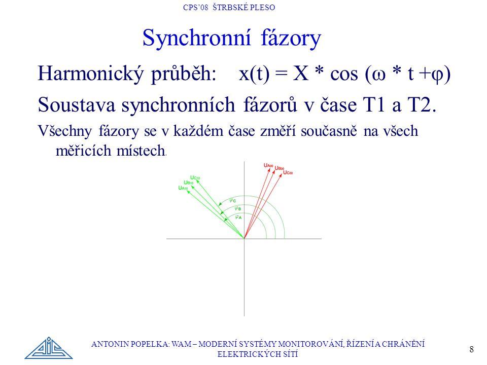 CPS'08 ŠTRBSKÉ PLESO ANTONIN POPELKA: WAM – MODERNÍ SYSTÉMY MONITOROVÁNÍ, ŘÍZENÍ A CHRÁNĚNÍ ELEKTRICKÝCH SÍTÍ 8 Harmonický průběh: x(t) = X * cos (ω * t +φ) Soustava synchronních fázorů v čase T1 a T2.