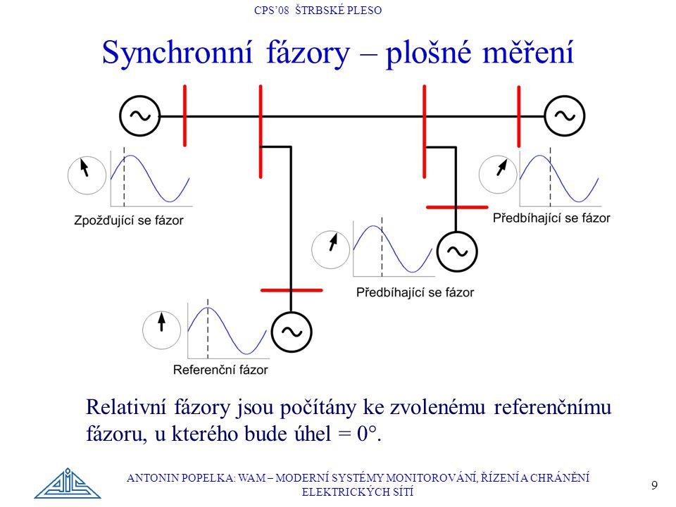 CPS'08 ŠTRBSKÉ PLESO ANTONIN POPELKA: WAM – MODERNÍ SYSTÉMY MONITOROVÁNÍ, ŘÍZENÍ A CHRÁNĚNÍ ELEKTRICKÝCH SÍTÍ 20 Analýza oscilací Při analýze oscilací kmitočtu nebo napětí lze vyhodnotit –Frekvenci oscilací –Amplitudu oscilací –Tlumení oscilací –Vzájemnou fázi oscilací