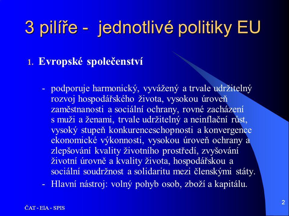 ČAT - ElA - SPIS 2 3 pilíře - jednotlivé politiky EU 1. Evropské společenství -podporuje harmonický, vyvážený a trvale udržitelný rozvoj hospodářského