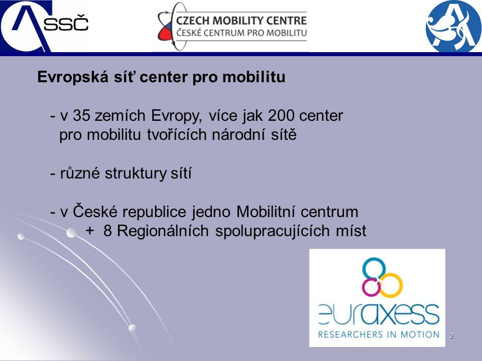 2 Evropská síť center pro mobilitu - v 35 zemích Evropy, více jak 200 center pro mobilitu tvořících národní sítě - různé struktury sítí - v České repu