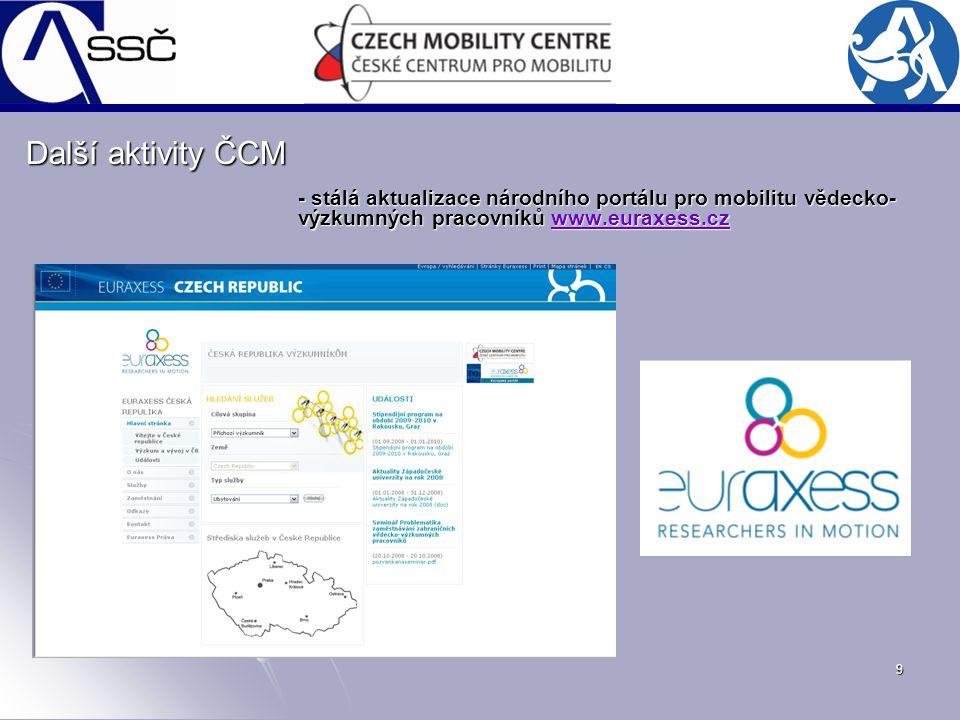 9 - stálá aktualizace národního portálu pro mobilitu vědecko- výzkumných pracovníků www.euraxess.cz www.euraxess.cz Další aktivity ČCM