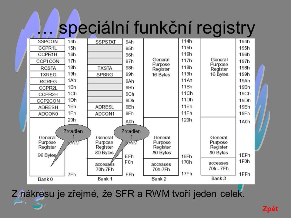 … speciální funkční registry Z nákresu je zřejmé, že SFR a RWM tvoří jeden celek.