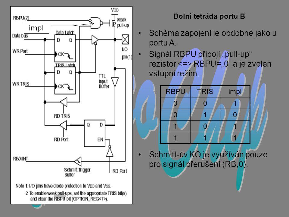 Dolní tetráda portu B •Schéma zapojení je obdobné jako u portu A.