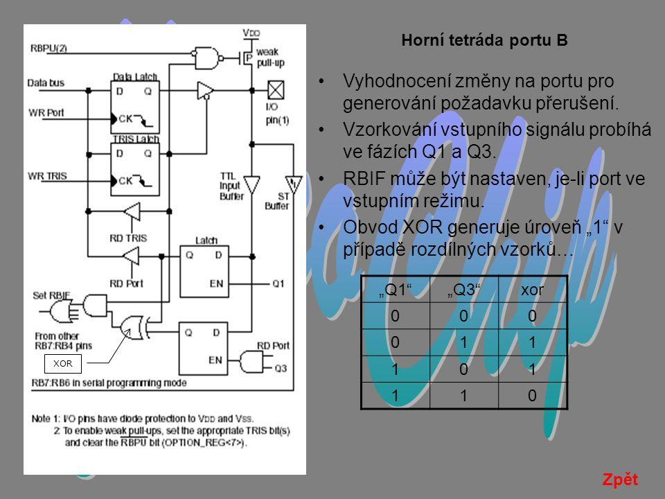 Horní tetráda portu B •Vyhodnocení změny na portu pro generování požadavku přerušení.