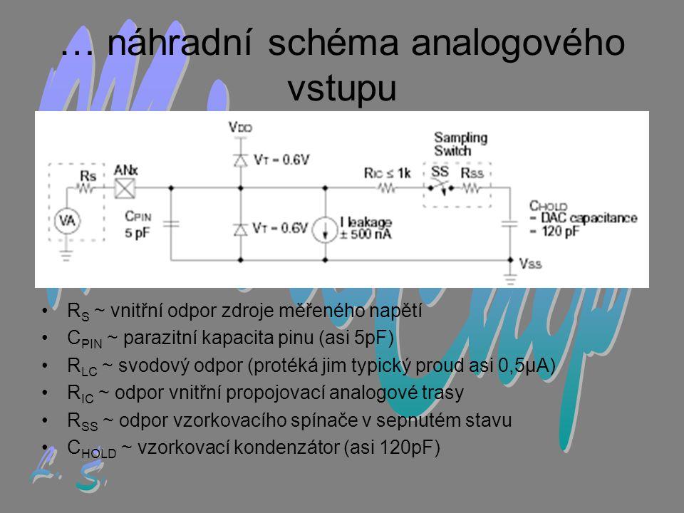 … náhradní schéma analogového vstupu •R•R S ~ vnitřní odpor zdroje měřeného napětí •C•C PIN ~ parazitní kapacita pinu (asi 5pF) •R•R LC ~ svodový odpor (protéká jim typický proud asi 0,5µA) •R•R IC ~ odpor vnitřní propojovací analogové trasy •R•R SS ~ odpor vzorkovacího spínače v sepnutém stavu •C•C HOLD ~ vzorkovací kondenzátor (asi 120pF)