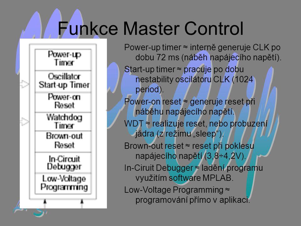 Power-up timer ≈ interně generuje CLK po dobu 72 ms (náběh napájecího napětí).