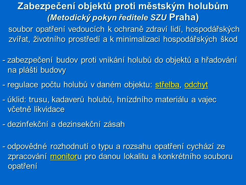 Zabezpečení objektů proti městským holubům (Metodický pokyn ředitele SZU Praha) soubor opatření vedoucích k ochraně zdraví lidí, hospodářských zvířat,