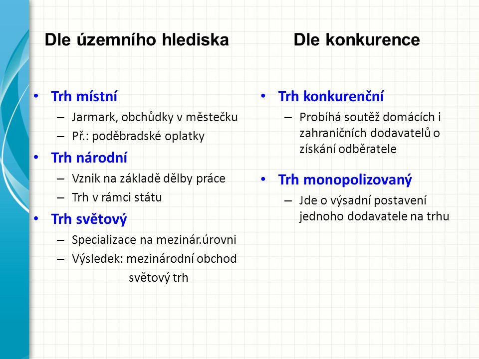 Dle územního hlediska Dle konkurence • Trh místní – Jarmark, obchůdky v městečku – Př.: poděbradské oplatky • Trh národní – Vznik na základě dělby práce – Trh v rámci státu • Trh světový – Specializace na mezinár.úrovni – Výsledek: mezinárodní obchod světový trh • Trh konkurenční – Probíhá soutěž domácích i zahraničních dodavatelů o získání odběratele • Trh monopolizovaný – Jde o výsadní postavení jednoho dodavatele na trhu