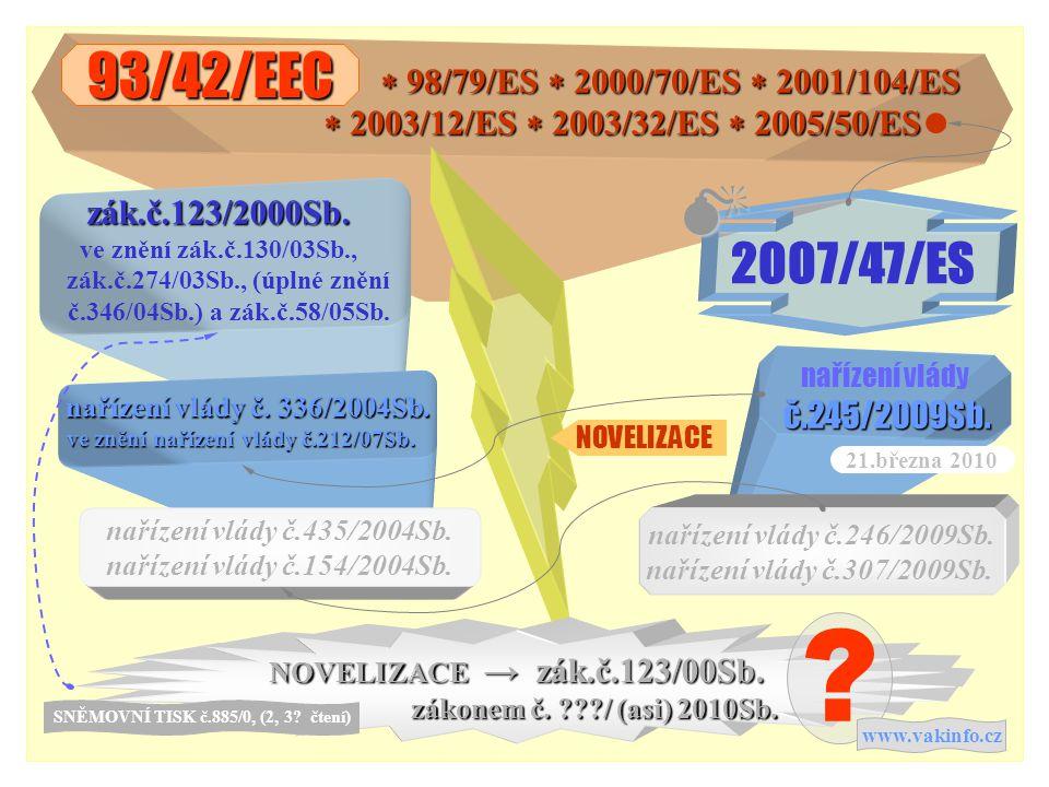  98/79/ES  2000/70/ES  2001/104/ES  98/79/ES  2000/70/ES  2001/104/ES  2003/12/ES  2003/32/ES  2005/50/ES   2003/12/ES  2003/32/ES  2005/50/ES  zák.č.123/2000Sb.