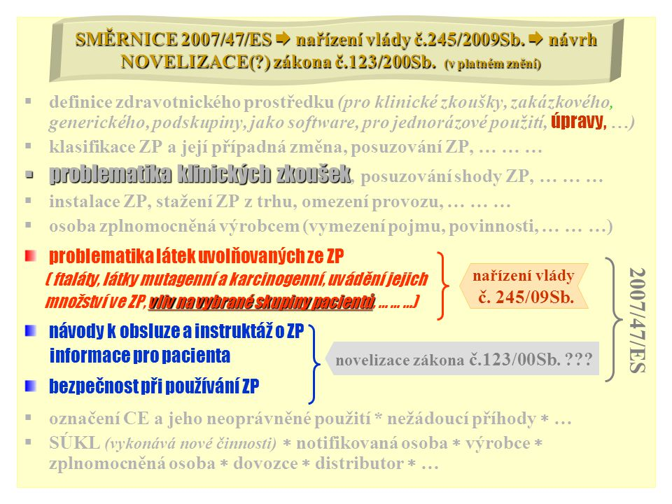  definice zdravotnického prostředku (pro klinické zkoušky, zakázkového, generického, podskupiny, jako software, pro jednorázové použití, úpravy, …)  klasifikace ZP a její případná změna, posuzování ZP, … … …  problematika klinických zkoušek  problematika klinických zkoušek, posuzování shody ZP, … … …  instalace ZP, stažení ZP z trhu, omezení provozu, … … …  osoba zplnomocněná výrobcem (vymezení pojmu, povinnosti, … … …) problematika látek uvolňovaných ze ZP ( ftaláty, látky mutagenní a karcinogenní, uvádění jejich vliv na vybrané skupiny pacientů množství ve ZP, vliv na vybrané skupiny pacientů, … … …) návody k obsluze a instruktáž o ZP informace pro pacienta bezpečnost při používání ZP  označení CE a jeho neoprávněné použití * nežádoucí příhody  …  SÚKL (vykonává nové činnosti)  notifikovaná osoba  výrobce  zplnomocněná osoba  dovozce  distributor  … SMĚRNICE 2007/47/ES  nařízení vlády č.245/2009Sb.