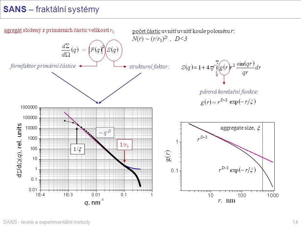 SANS - teorie a experimentální metody14 ~ q -D párová korelační funkce: /r0/r0 1/  aggregate size,  SANS – fraktální systémy agregát složený z pri