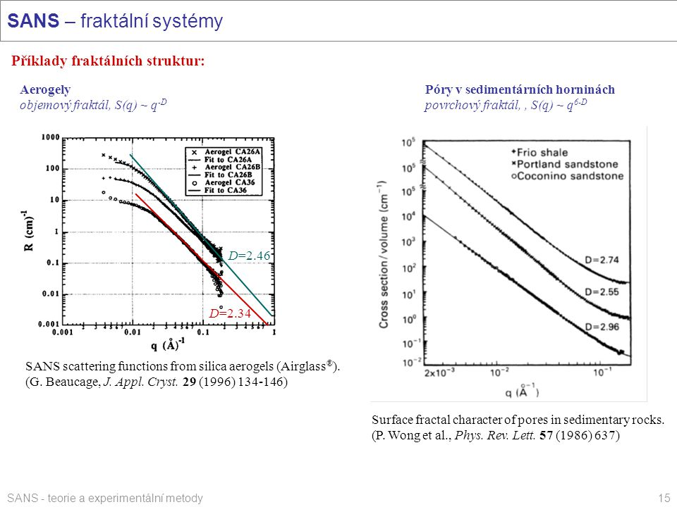 SANS - teorie a experimentální metody15 SANS – fraktální systémy Příklady fraktálních struktur: Aerogely objemový fraktál, S(q) ~ q -D SANS scattering