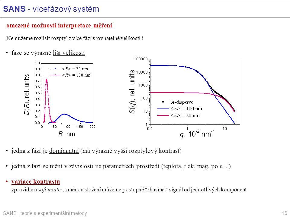 SANS - teorie a experimentální metody16 SANS - vícefázový systém omezené možnosti interpretace měření Nemůžeme rozlišit rozptyl z více fází srovnateln