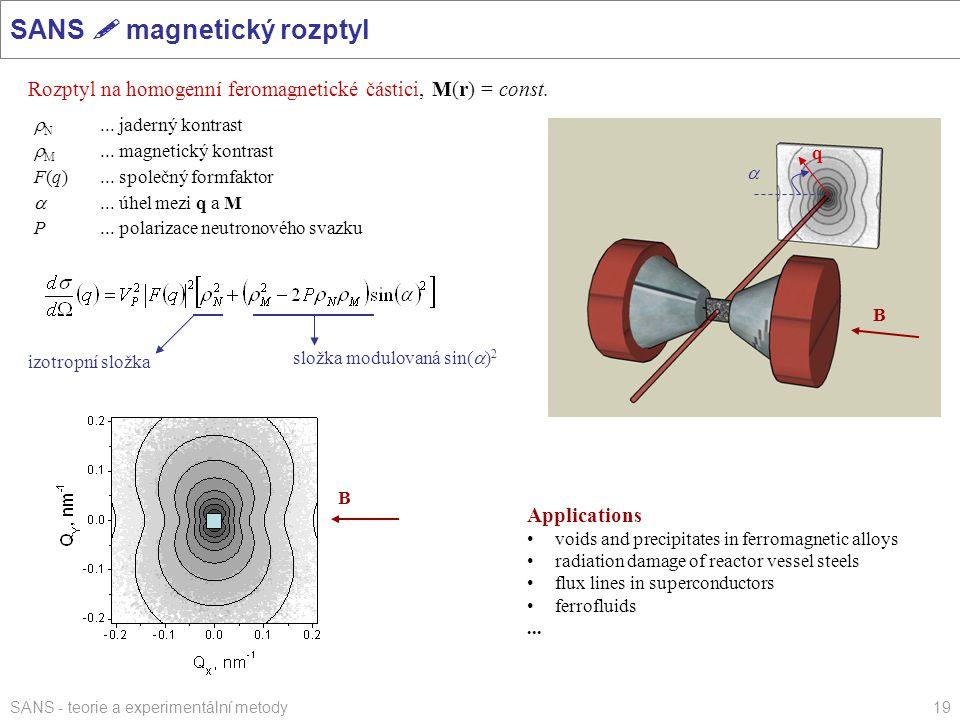 SANS - teorie a experimentální metody19 SANS  magnetický rozptyl Rozptyl na homogenní feromagnetické částici, M(r) = const.  N... jaderný kontrast 