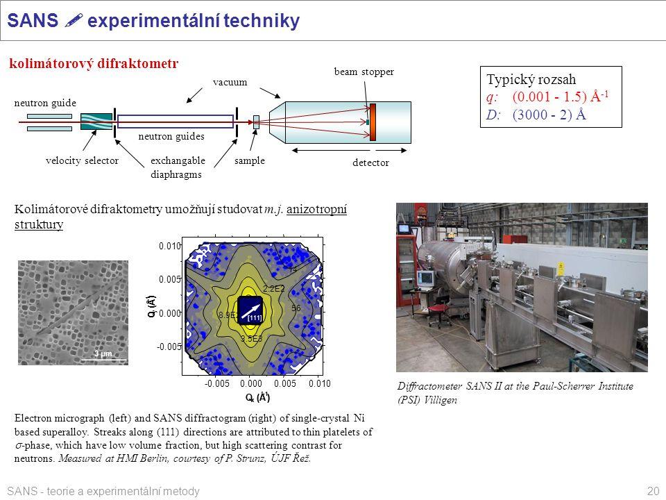 SANS - teorie a experimentální metody20 SANS  experimentální techniky kolimátorový difraktometr Typický rozsah q:(0.001 - 1.5) Å -1 D:(3000 - 2) Å Di