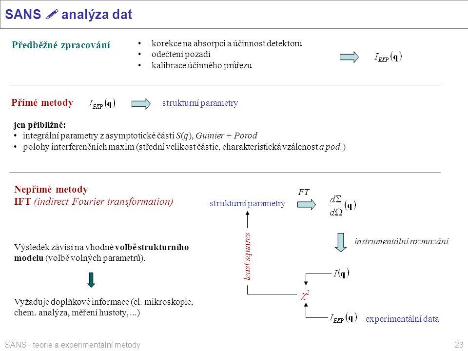 SANS - teorie a experimentální metody23 SANS  analýza dat instrumentální rozmazání least squares 22 experimentální data Výsledek závisí na vhodné v