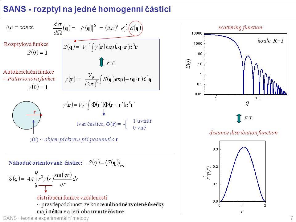 SANS - teorie a experimentální metody7 r Autokorelační funkce = Pattersonova funkce F.T. SANS - rozptyl na jedné homogenní částici koule, R=1 tvar čás